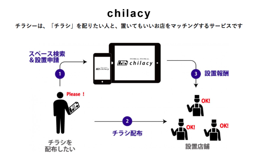 Chilacy2